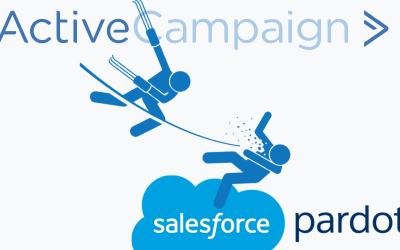 Pardot vs. ActiveCampaign: 12 Things to Learn Before You Choose